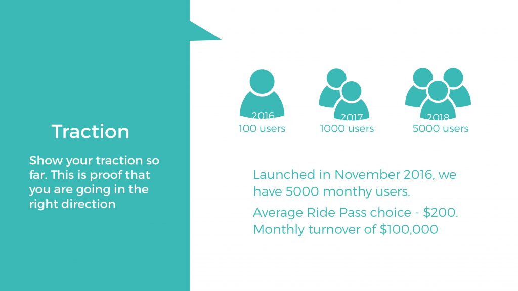 Elevator Pitch - Infographic as the new Elevator Pitch | Scientity